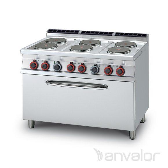 Ipari Tűzhely - CF6-610ET