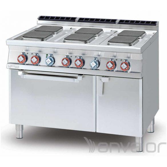 Ipari Tűzhely - CFVQ6-712ETV